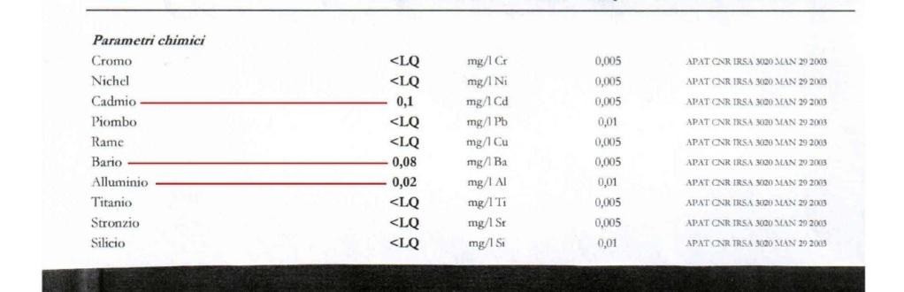 Presunte prove delle scie chimiche